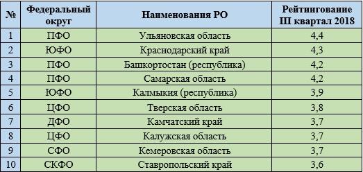 193A62B2-A34B-4535-A81C-768DA1DFC3A0