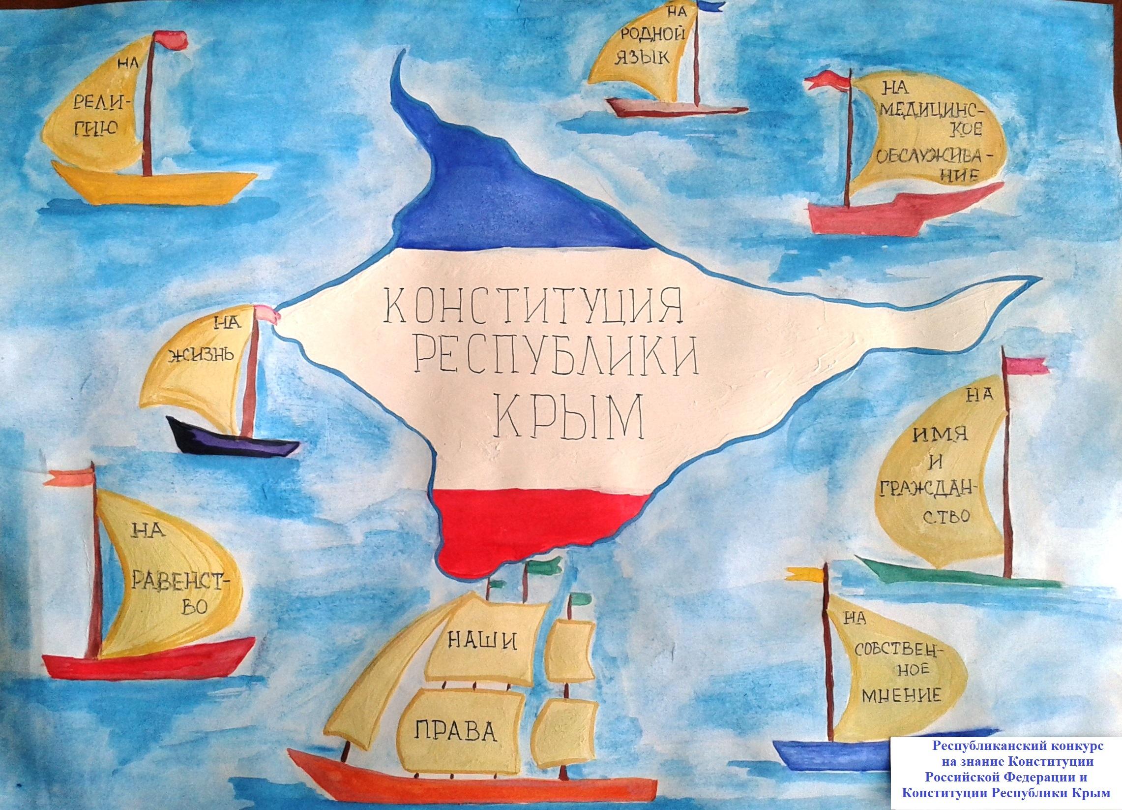 Рисунок о республике